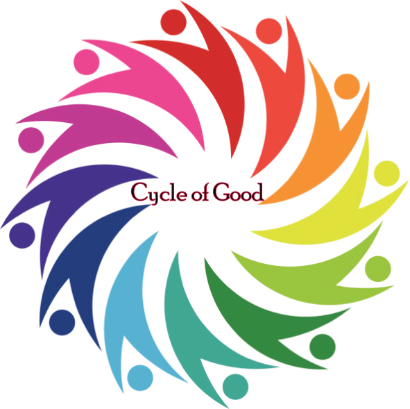 Cycle of Good Spiral3 good inside